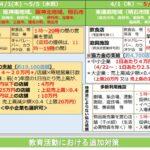 IMG - Hyogo - mesures prioritaires 16 avril 2021